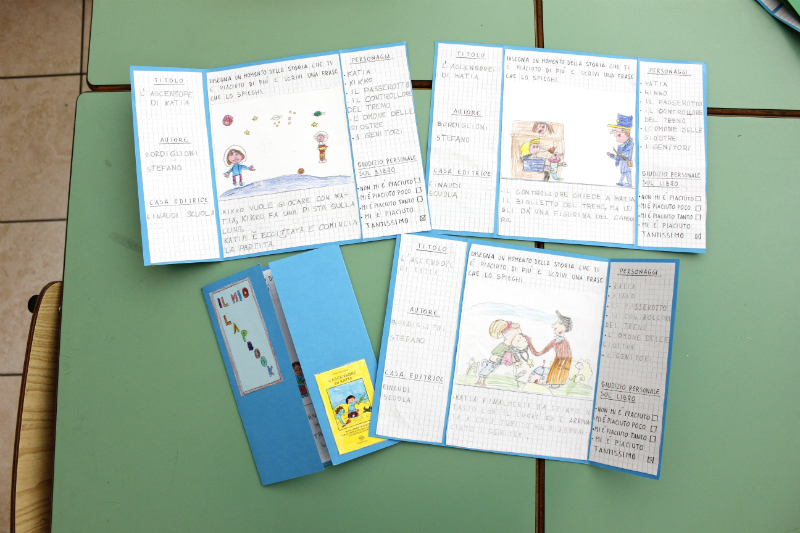 Il primo lapbook della i b primaria e l ascensore di for Maestra renata